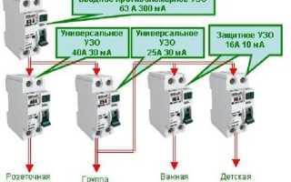 Узо расшифровка в электрике