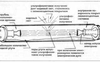 Люминесцентная лампа схема