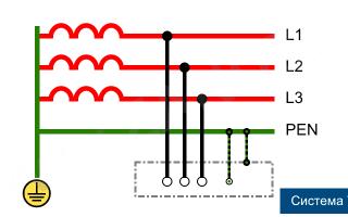 Система tn c s схема