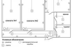 Электрика в двухкомнатной квартире схема