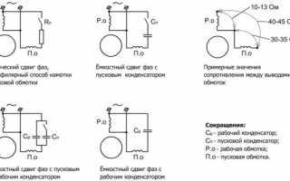 Как подключить эл двигатель через конденсатор