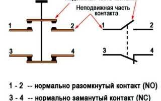 Магнитный пускатель принцип работы