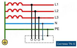 Система заземления tn
