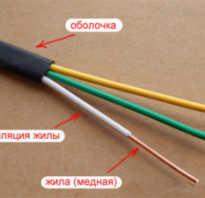 Марки электрических проводов и кабелей