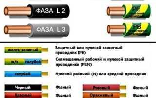 Обозначение проводов по цвету