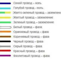 Какого цвета провод