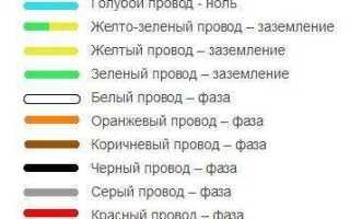 Какой цвет провода что обозначает