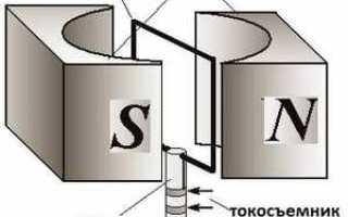 Как устроен генератор переменного тока
