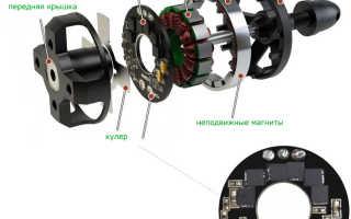 Схема коллекторного двигателя переменного тока