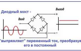 Постоянный и переменный ток разница