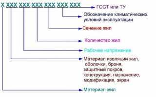 Расшифровка маркировки кабелей и проводов