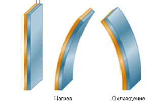 Как работает тепловое реле