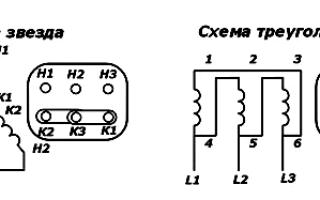 Как проверить асинхронный двигатель на межвитковое замыкание