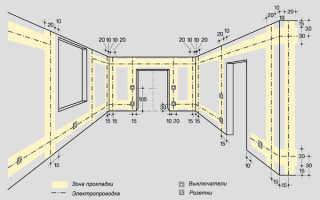 Как правильно проложить электропроводку в квартире