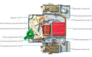 Автоматический выключатель характеристики