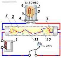 Ремонт люминесцентных светильников с электронным балластом