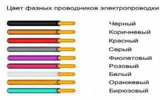 Цвет проводов плюс и минус