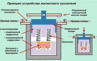 Схема включения трехфазного двигателя через пускатель