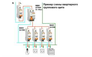 Схема сборки электрощита в квартире
