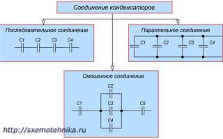 Параллельное соединение конденсаторов формула