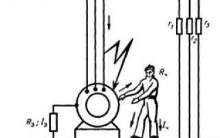 Системы заземления электроустановок