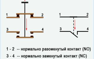 Подключение эл двигателя через пускатель