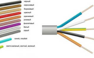Цветовое обозначение фаз