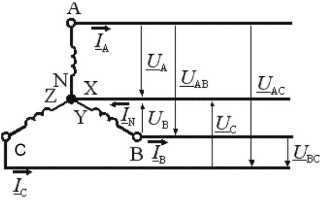 Подключение звезда треугольник
